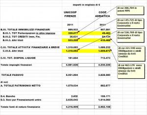 Scandalo MPS: anche la GDO investiva (e molto!) sulla Banca senese. Ci sono pericoli?